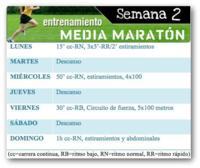 Entrenamiento media maratón: Semana 2