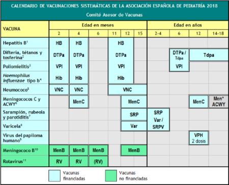 Calendario Vacunas Aep