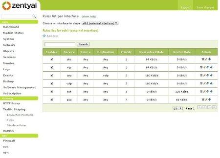 Zentyal 2.2, la nueva versión mejorada del servidor para pymes