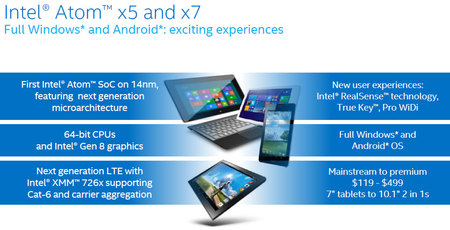 Intel Atom X3 X5 X7 05