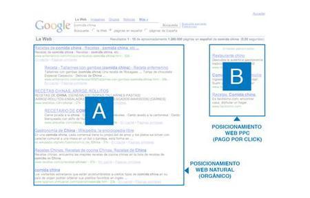 Consigue clientes vía campañas de Pago Por Clic (PPC)