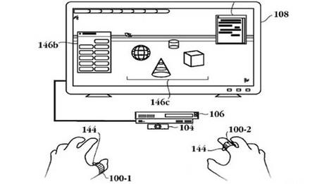 El controlador de Minority Report patentado por Sony