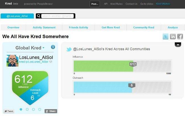 Kreed, una herramienta para medir la influencia en Twitter
