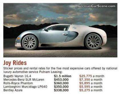 Alquiler de Bugatti Veyron, Mercedes SLR y otros deportivos