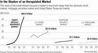 ¿Qué son los Credit Default Swaps?