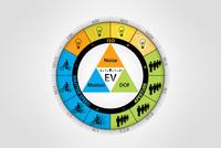 Guía visual para conocer cómo afecta la velocidad de obturación, apertura e ISO a las fotos