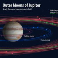 Desde ahora, se confirma que Júpiter tiene 12 lunas nuevas