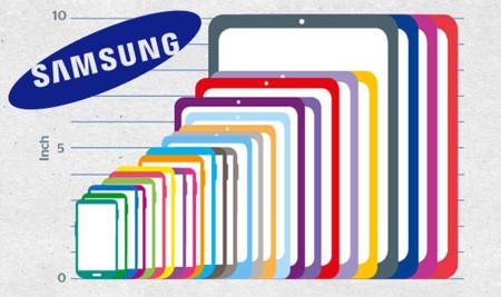 ¿Cuáles son los tamaños de Samsung en el mercado móvil actual?, La imagen de la semana