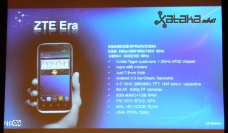 ZTE presenta su móvil quadcore, el ZTE Era