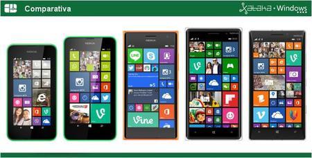 Nokia Lumia: la gama completa de smartphones con Windows Phone 8.1 de Microsoft