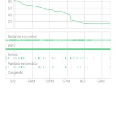 Foto 16 de 19 de la galería htc-desire-510-rendimiento en Xataka Android