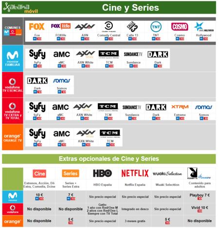 Canales Series Y Cine 2017