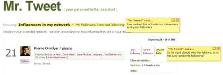 Mr. Tweet, amplía tu red en Twitter