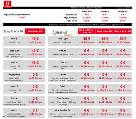 Precios Sony Xperia 10 Con Tarifas Vodafone