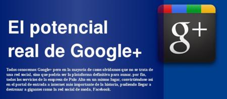 La potencia real de Google+, la infografía de la semana