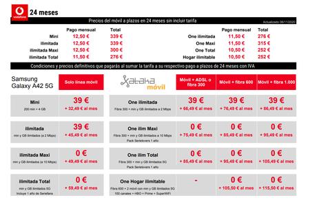 Precios Samsung Galaxy A42 5g A Plazos Con Tarifas Vodafone