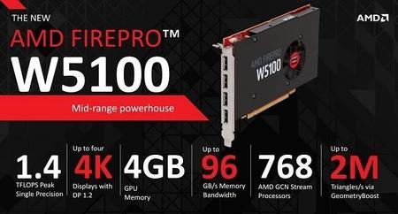 amd-firepro-w5100-especificaciones.jpg