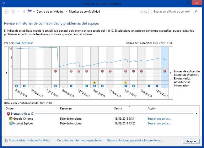 Monitor de confiabilidad
