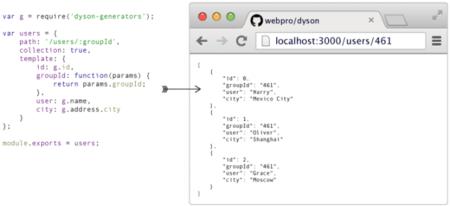 Dyson, construye un servidor de pruebas que devuelva fake JSON para simular una API