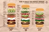 Descubre la infografía para construir la hamburguesa perfecta