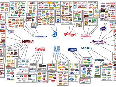 Diez compañías internacionales controlan la industria alimenticia ¿Qué supone tanta concentración?