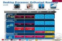 Intel Sandy Bridge E empiezan a confirmarse con algunas características
