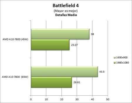 battlefield4:45w.jpg