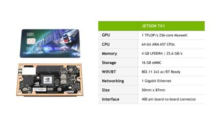 Nvidia Jetson Tx1 Specs