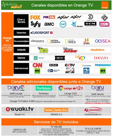 Oferta Paquetes Orange Television