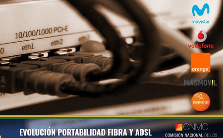Orange sufrió en julio su mayor pérdida de líneas de banda ancha fija del año mientras Movistar mantiene el tipo