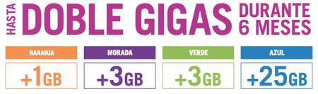 Yoigo sube la apuesta de los datos: 50 GB para el móvil, aunque de manera temporal