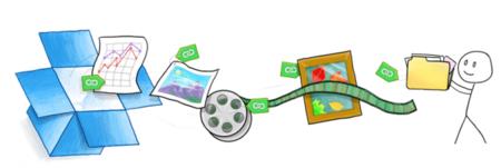 Dropbox Link Share