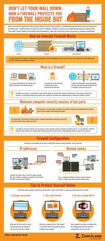 firewall infografía