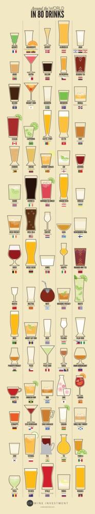 La vuelta al mundo en 80 bebidas Infografia