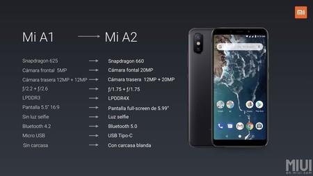 Xiaomi Mi A2 Dierencias Mi A1
