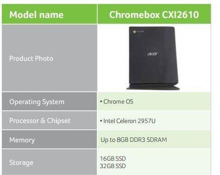 acer-chromebox-cxi2610-especificaciones.jpg