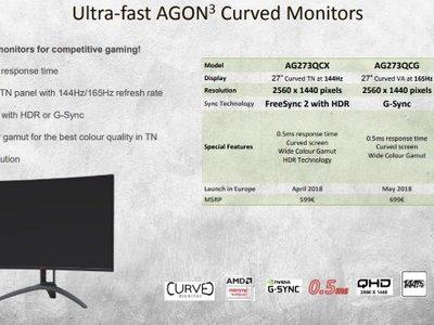 AOC ya tiene listos dos nuevos monitores gaming y se presentan con un tiempo de respuesta sobresaliente