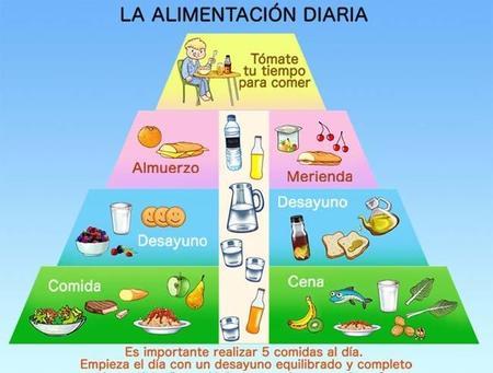 pirámide-alimentación-infantil
