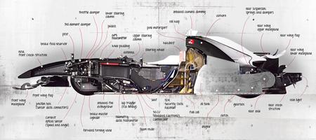 BMW-Sauber F1.08 cortado a la mitad