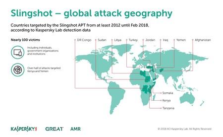 Sas Infographics The Map Of Slingshot Attacks