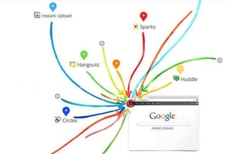 Google+ hará cambios esta semana para responder a las críticas de los usuarios