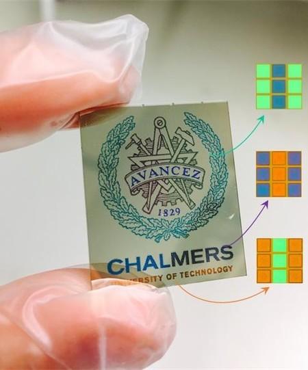 Rgb Pixels Reproducing Color Images