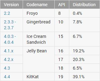 Datos Enero 2015
