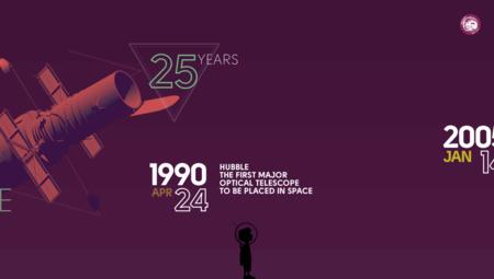 Esta impresionante línea temporal interactiva te cuenta la historia de la carrera espacial