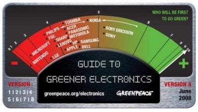 Los fabricantes de gadgets más contaminantes