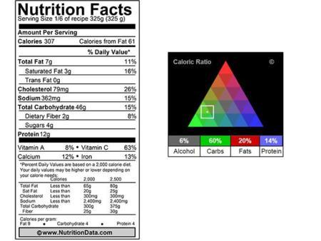 info nutricional pasta alfredo