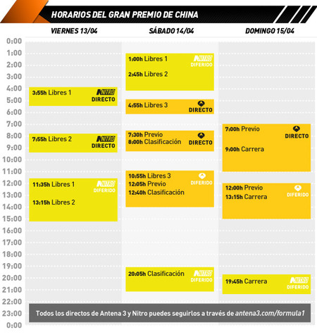 GP China Fórmula 1 2012: cómo verlo por televisión