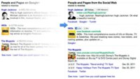 Ingenieros de Facebook, Twitter y MySpace crean una alternativa a Search Plus Your World de Google