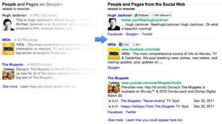 Ingenieros de Facebook, Twitter y MySpace crean una alternativa a Search Plus Your World de Google