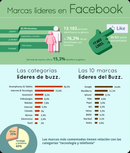 infografia-elife1.png